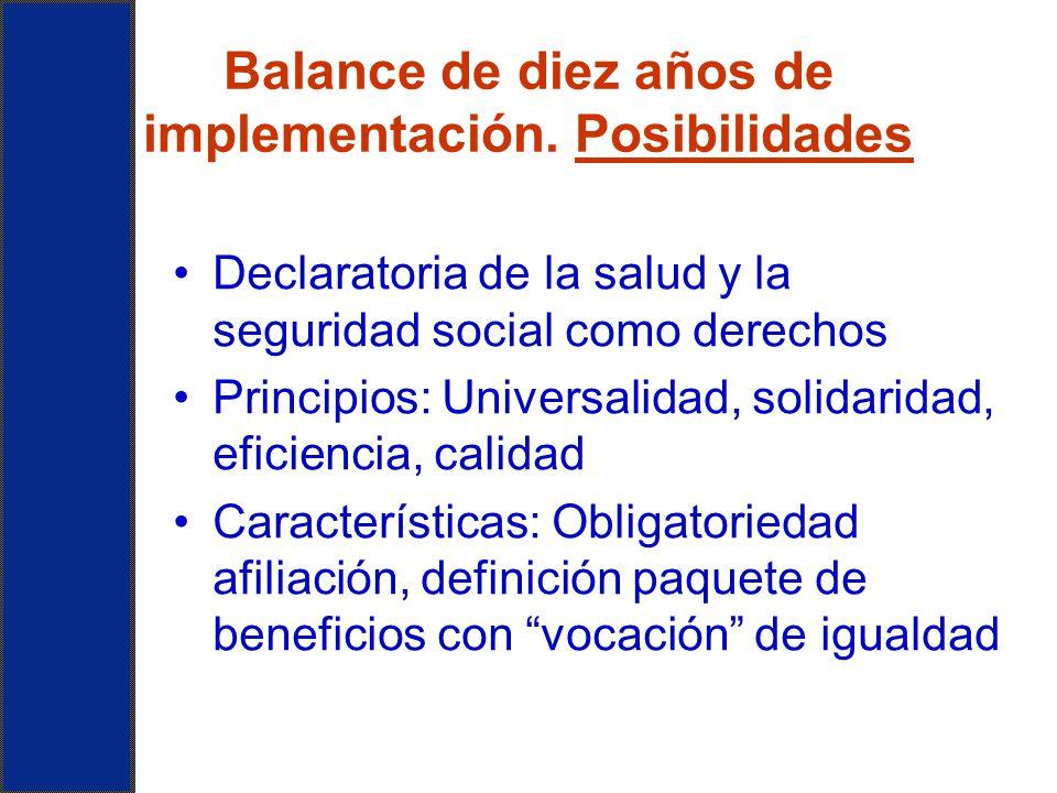 Balance de diez años de implementación. Posibilidades