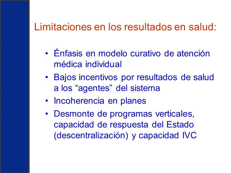 Limitaciones en los resultados en salud: