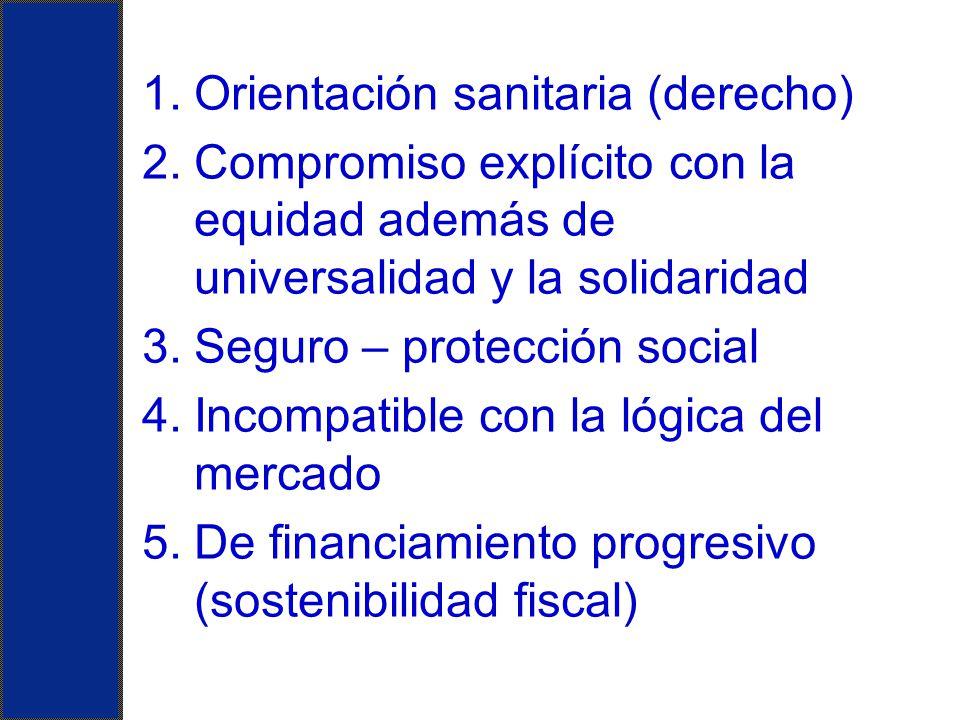 Orientación sanitaria (derecho)
