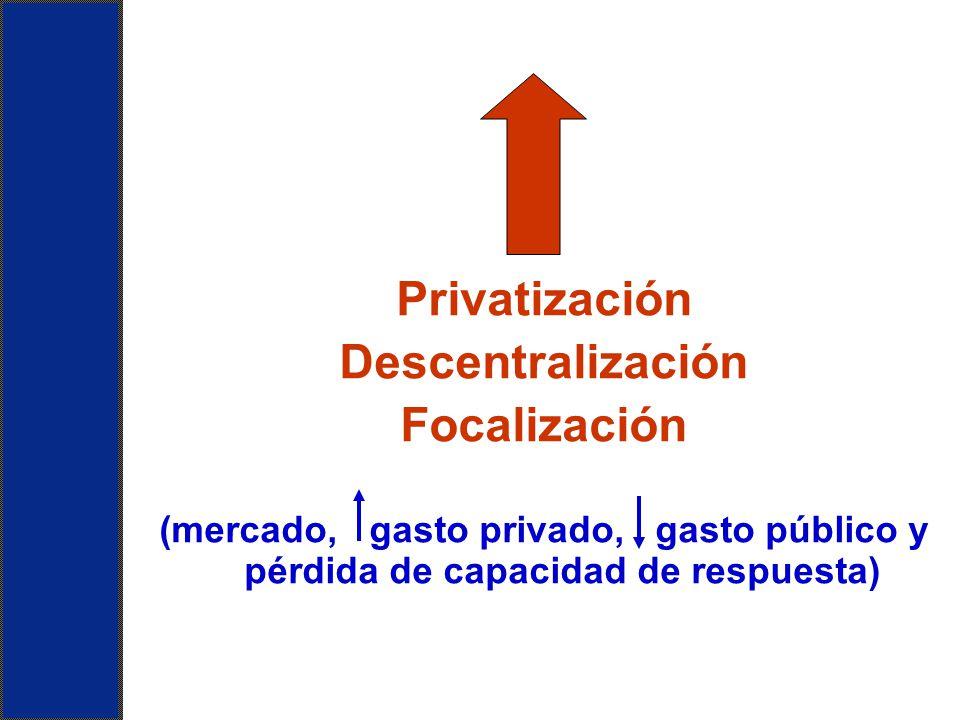 Privatización Descentralización Focalización