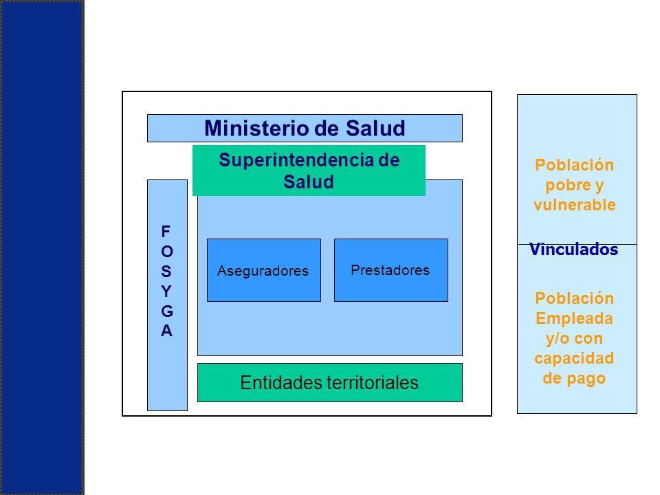 Ministerio de Salud Superintendencia de Salud Entidades territoriales