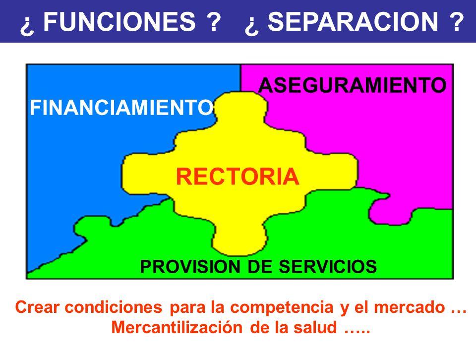 ¿ FUNCIONES ¿ SEPARACION