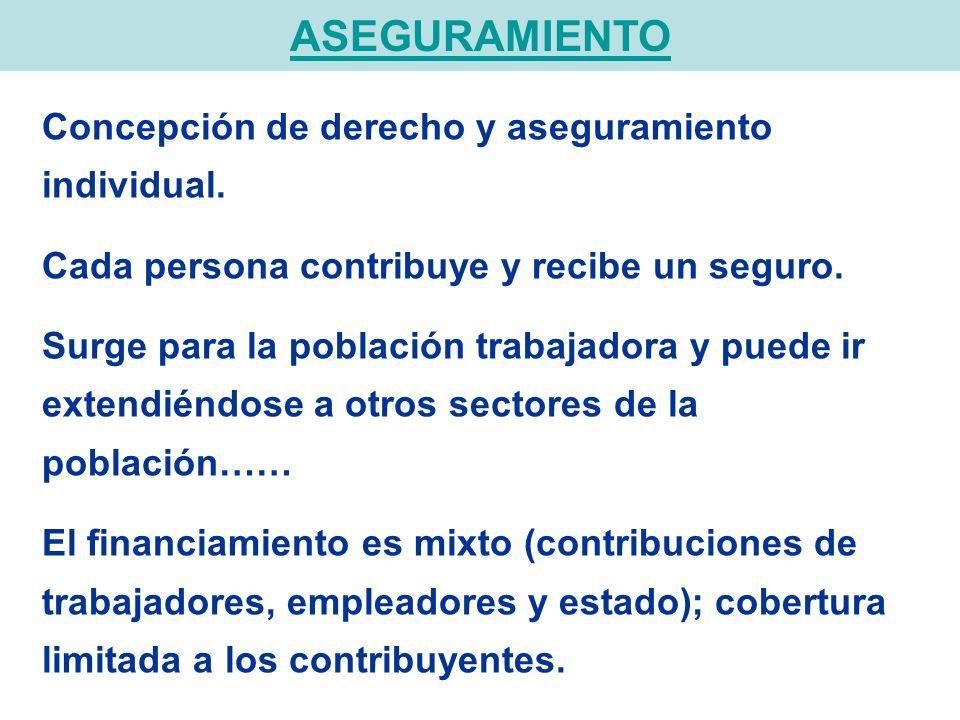 ASEGURAMIENTO Concepción de derecho y aseguramiento individual.
