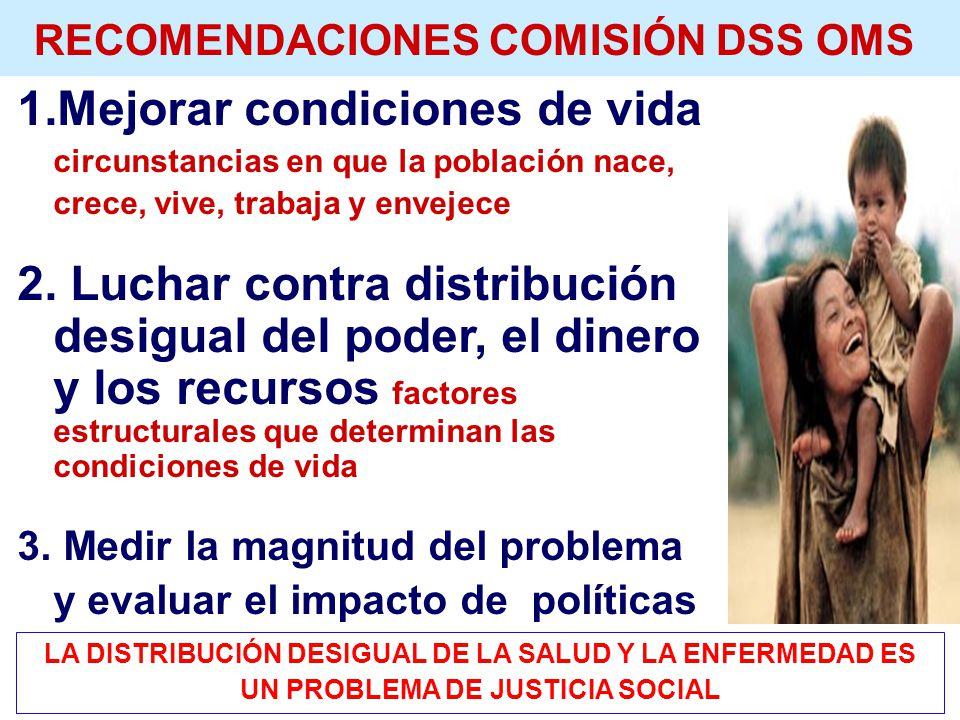 RECOMENDACIONES COMISIÓN DSS OMS