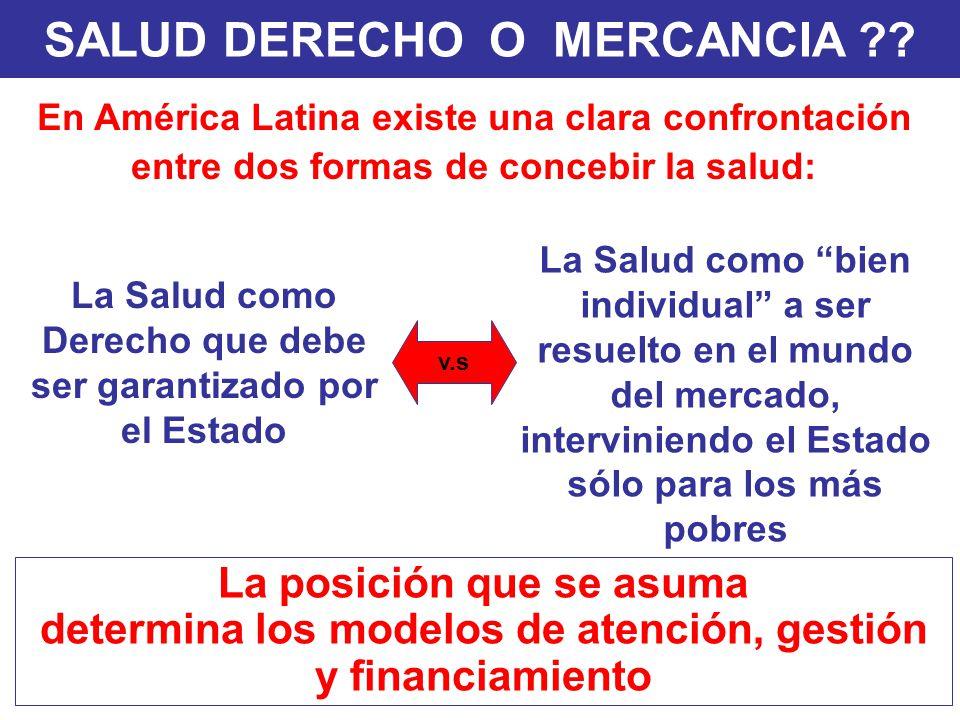 SALUD DERECHO O MERCANCIA