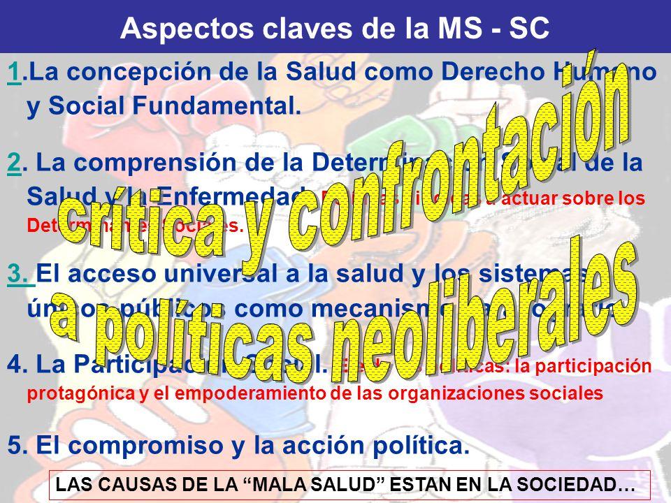 Aspectos claves de la MS - SC