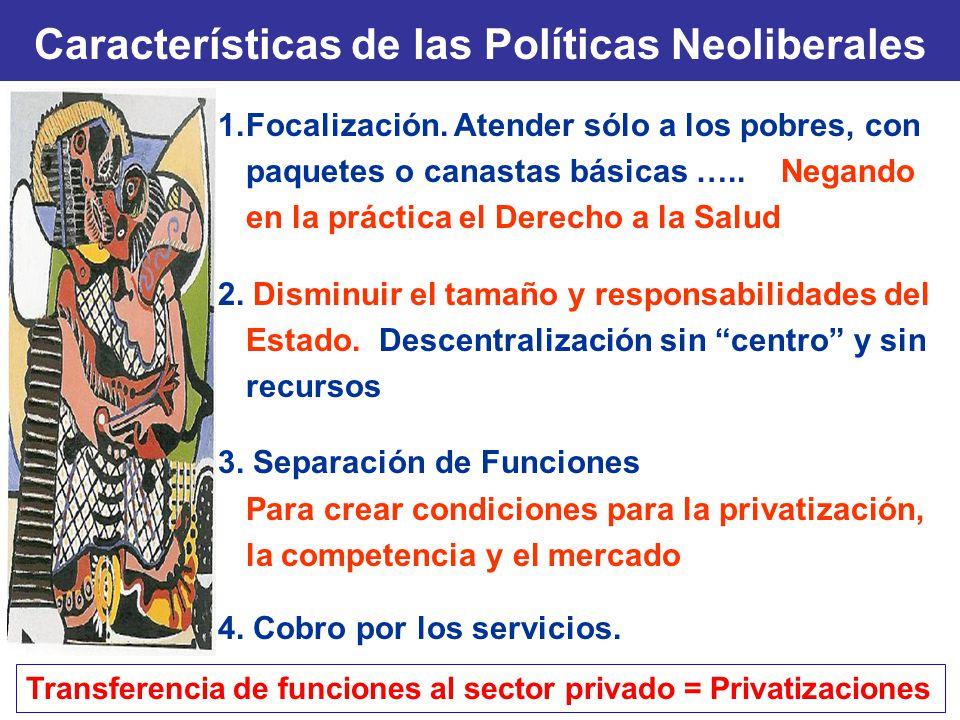 Características de las Políticas Neoliberales
