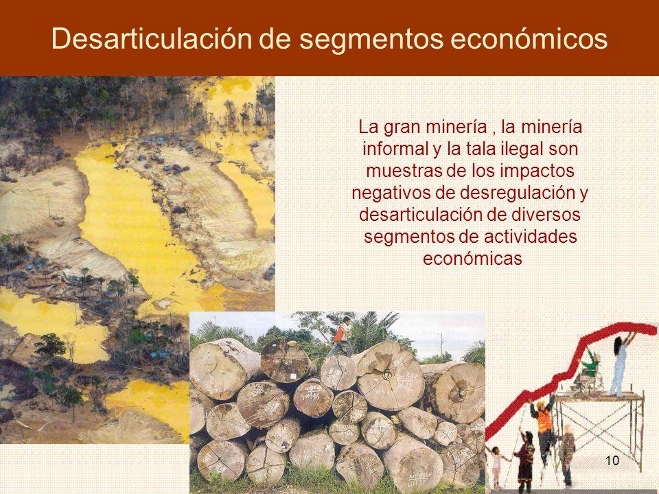 Desarticulación de segmentos económicos