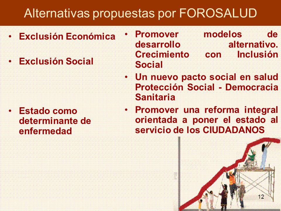 Alternativas propuestas por FOROSALUD