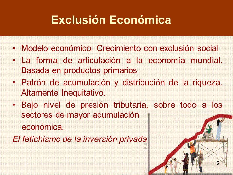 Exclusión Económica Modelo económico. Crecimiento con exclusión social