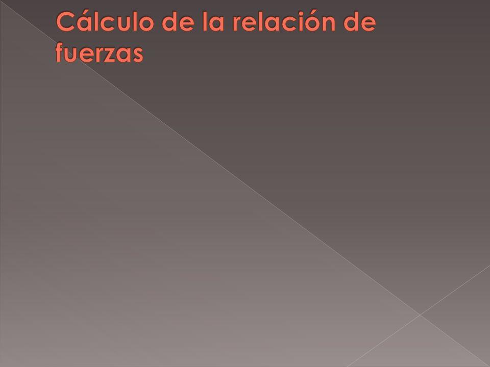 Cálculo de la relación de fuerzas