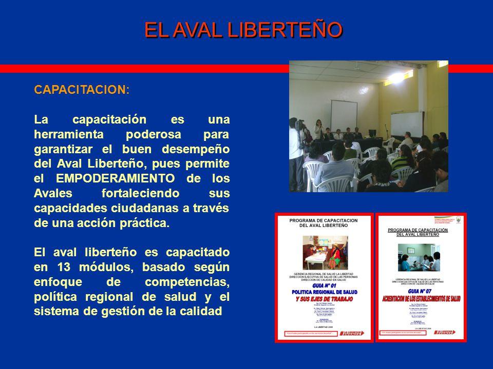 EL AVAL LIBERTEÑO CAPACITACION: