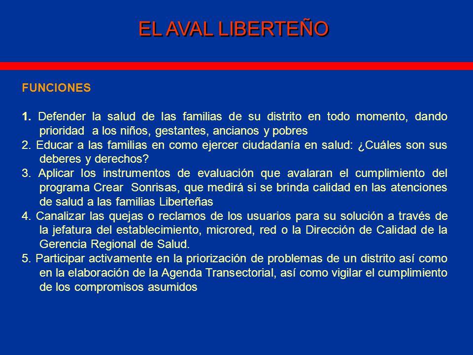 EL AVAL LIBERTEÑO FUNCIONES