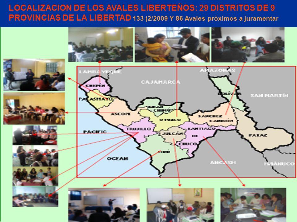 LOCALIZACION DE LOS AVALES LIBERTEÑOS: 29 DISTRITOS DE 9 PROVINCIAS DE LA LIBERTAD 133 (2/2009 Y 86 Avales próximos a juramentar