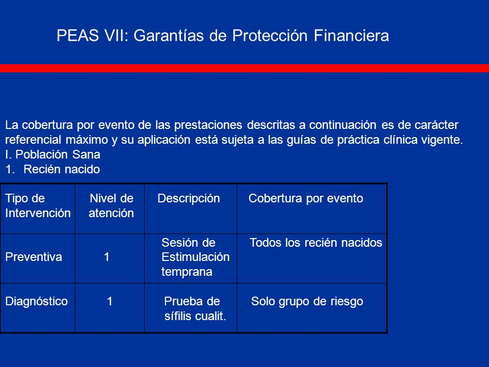 PEAS VII: Garantías de Protección Financiera