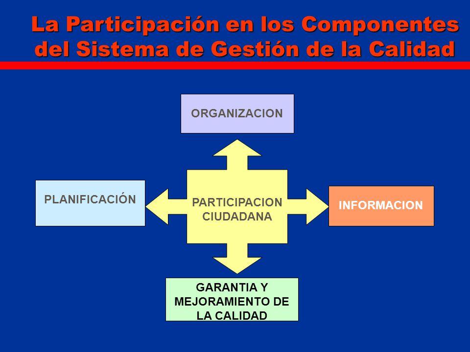 PARTICIPACION CIUDADANA GARANTIA Y MEJORAMIENTO DE LA CALIDAD