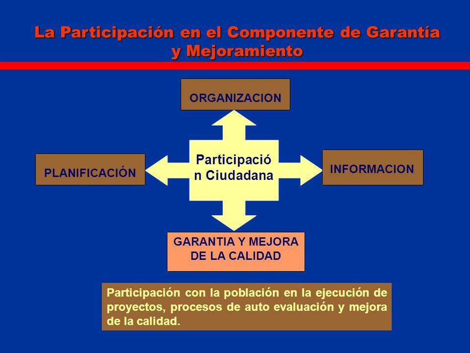 Participación Ciudadana GARANTIA Y MEJORA DE LA CALIDAD