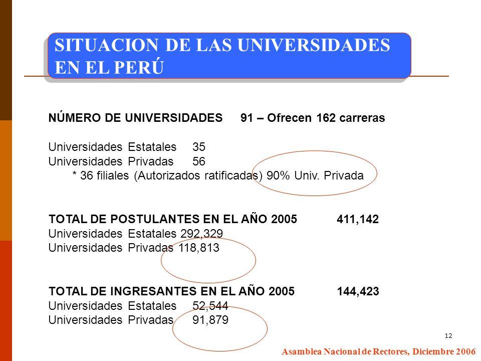 SITUACION DE LAS UNIVERSIDADES EN EL PERÚ