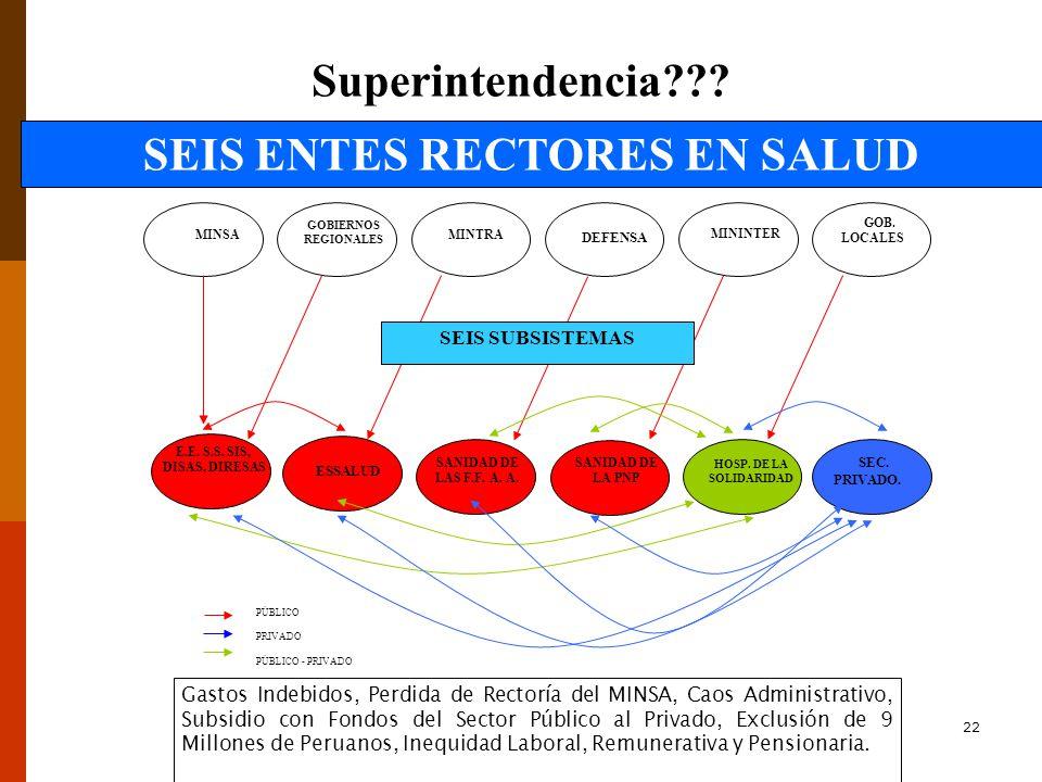 SEIS ENTES RECTORES EN SALUD