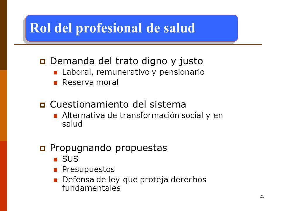 Rol del profesional de salud