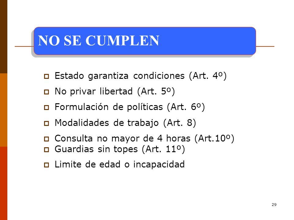 NO SE CUMPLEN Estado garantiza condiciones (Art. 4º)