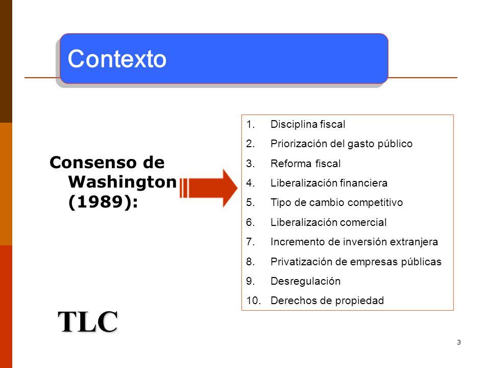 TLC Contexto Consenso de Washington (1989): Disciplina fiscal