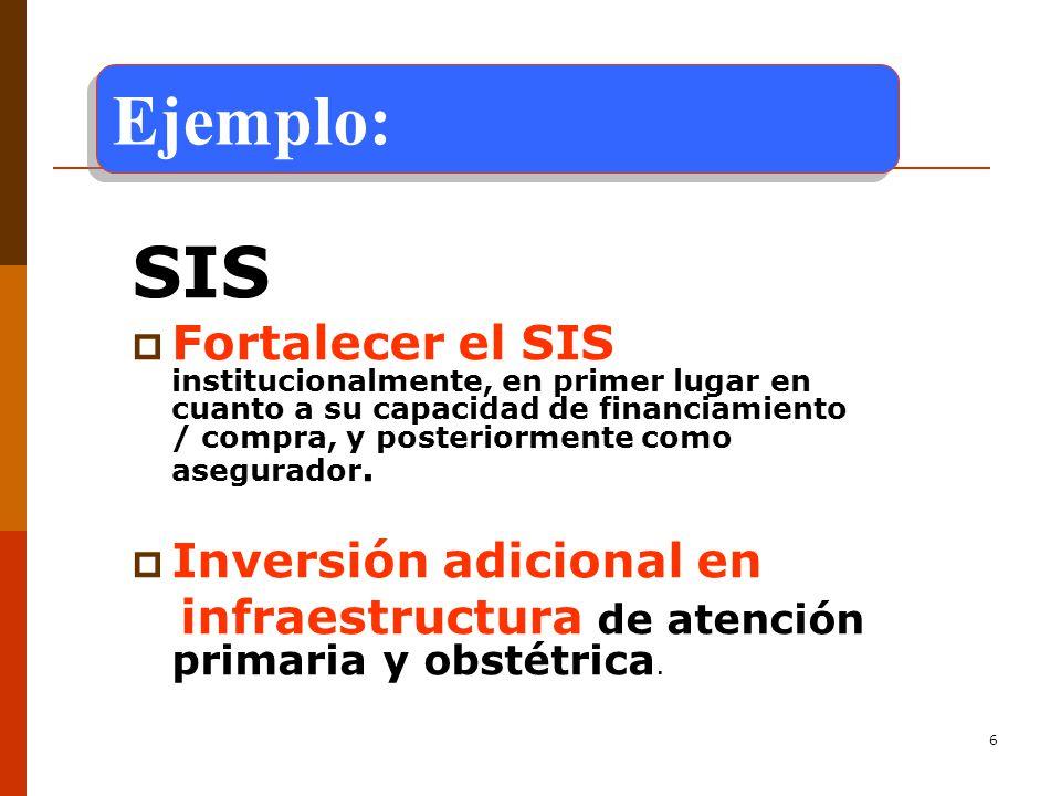 Ejemplo: SIS.