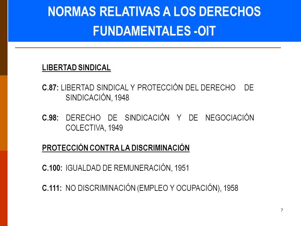 NORMAS RELATIVAS A LOS DERECHOS FUNDAMENTALES -OIT