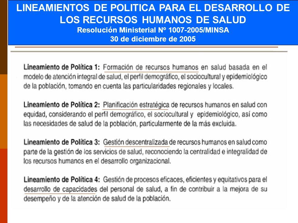 Resolución Ministerial Nº 1007-2005/MINSA