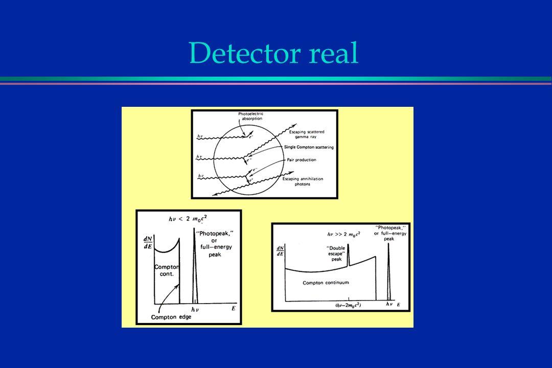 Detector real