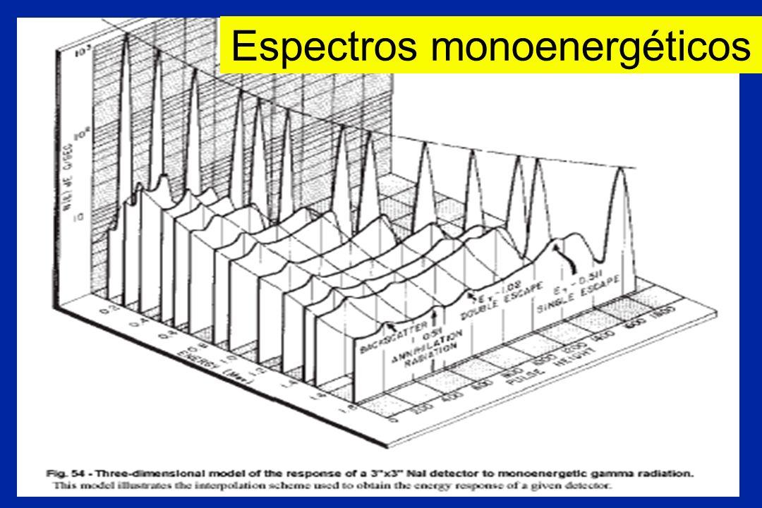 Espectros monoenergéticos