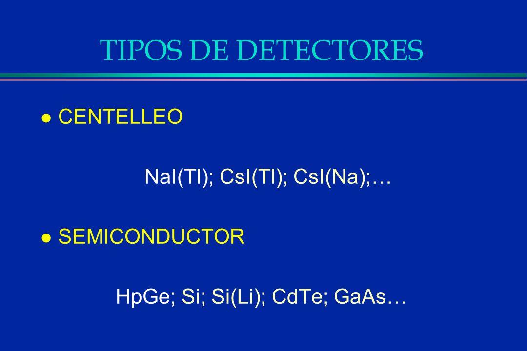 TIPOS DE DETECTORES CENTELLEO NaI(Tl); CsI(Tl); CsI(Na);…