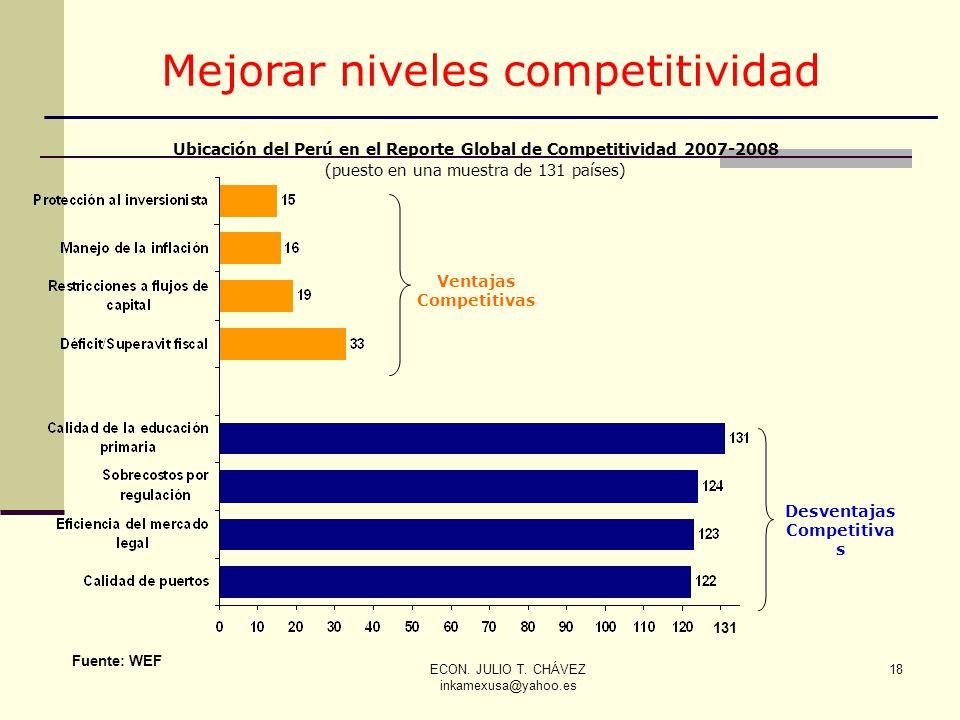 Mejorar niveles competitividad