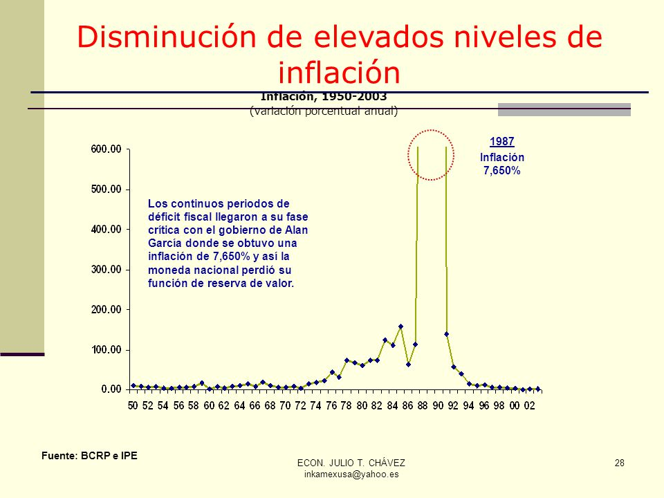 Disminución de elevados niveles de inflación