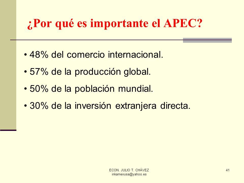 ¿Por qué es importante el APEC