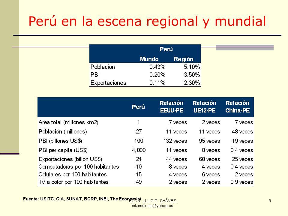 Perú en la escena regional y mundial