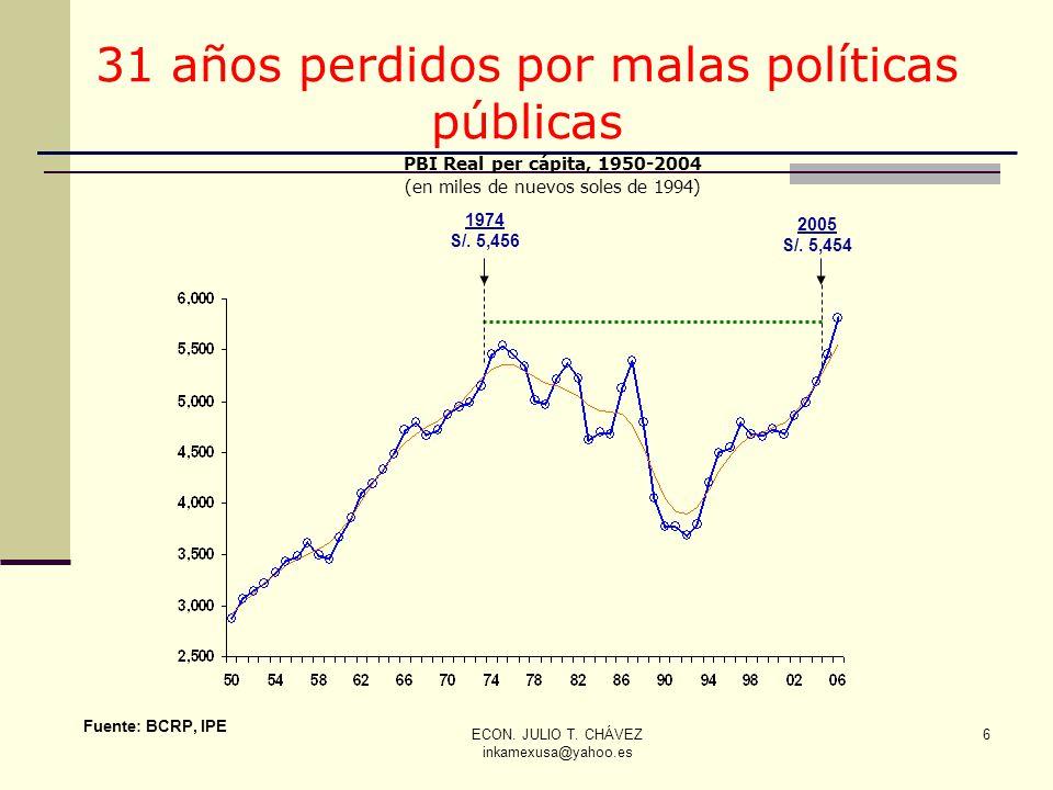 31 años perdidos por malas políticas públicas