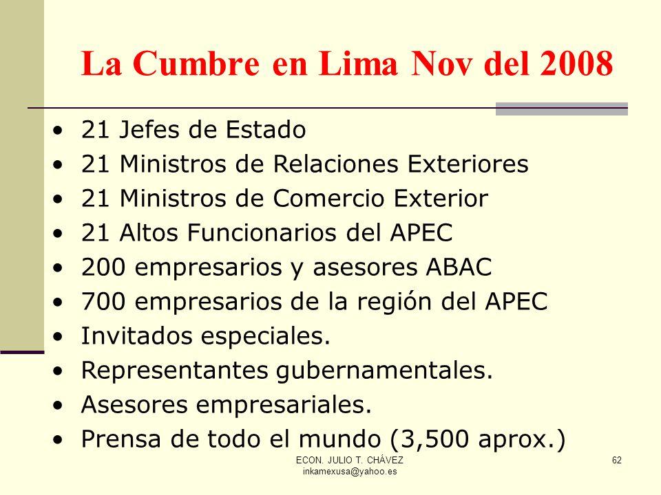 La Cumbre en Lima Nov del 2008