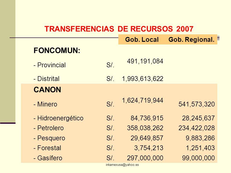 TRANSFERENCIAS DE RECURSOS 2007