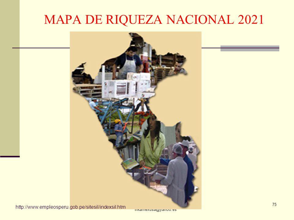 MAPA DE RIQUEZA NACIONAL 2021