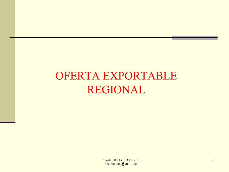 OFERTA EXPORTABLE REGIONAL