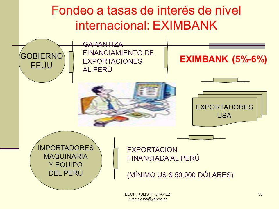 Fondeo a tasas de interés de nivel internacional: EXIMBANK