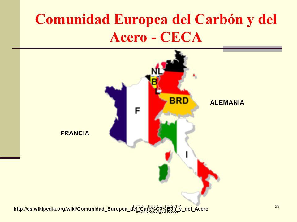 Comunidad Europea del Carbón y del Acero - CECA