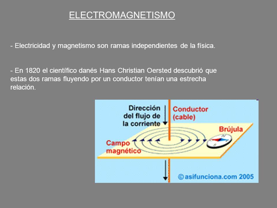 ELECTROMAGNETISMO Electricidad y magnetismo son ramas independientes de la física.