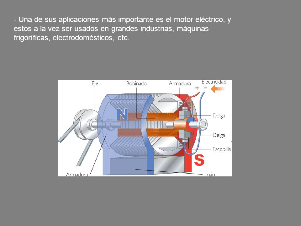 - Una de sus aplicaciones más importante es el motor eléctrico, y estos a la vez ser usados en grandes industrias, máquinas frigoríficas, electrodomésticos, etc.