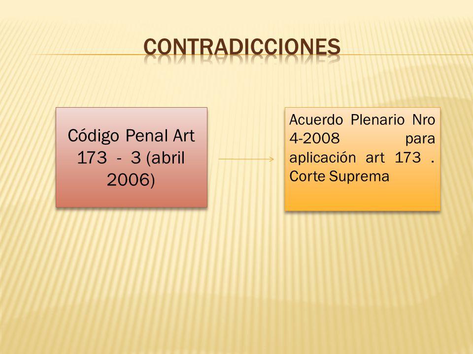 Código Penal Art 173 - 3 (abril 2006)