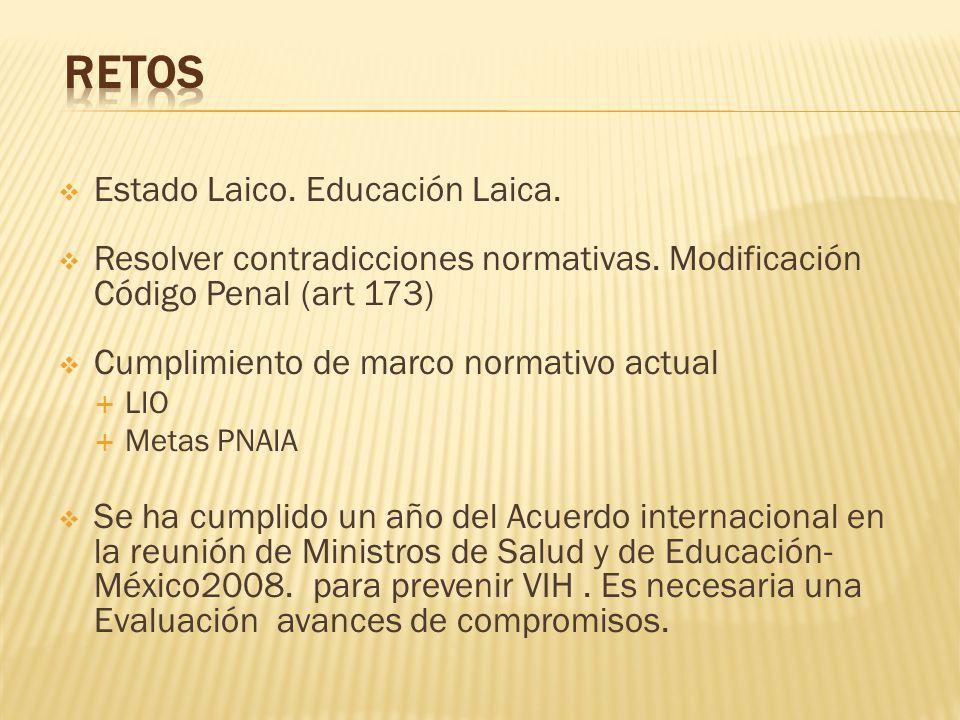 Retos Estado Laico. Educación Laica.