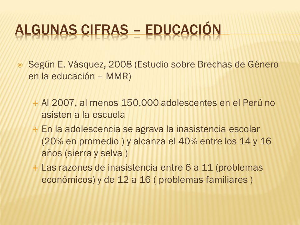 Algunas cifras – Educación