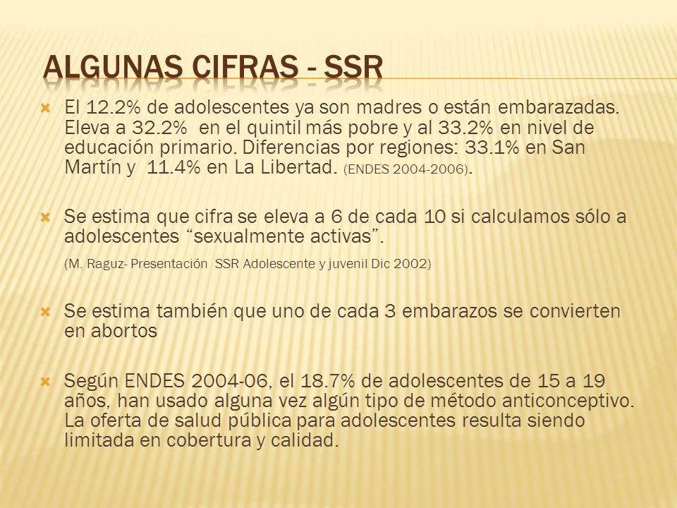 Algunas cifras - SSR