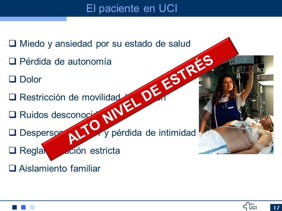 ALTO NIVEL DE ESTRÉS El paciente en UCI